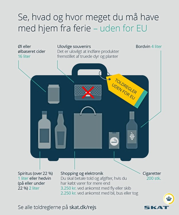 hvad må medbringes i håndbagage